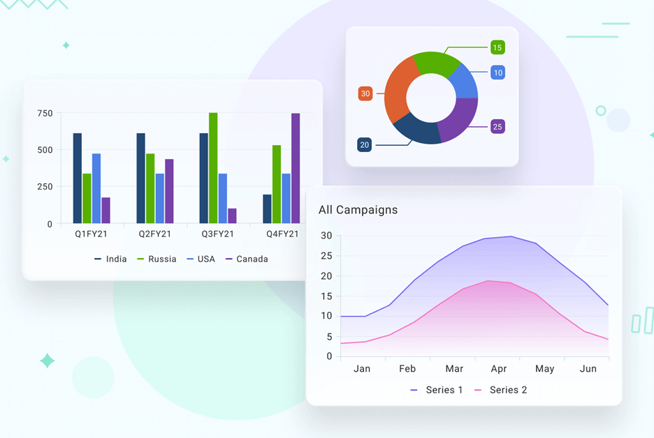 .NET MAUI Charts