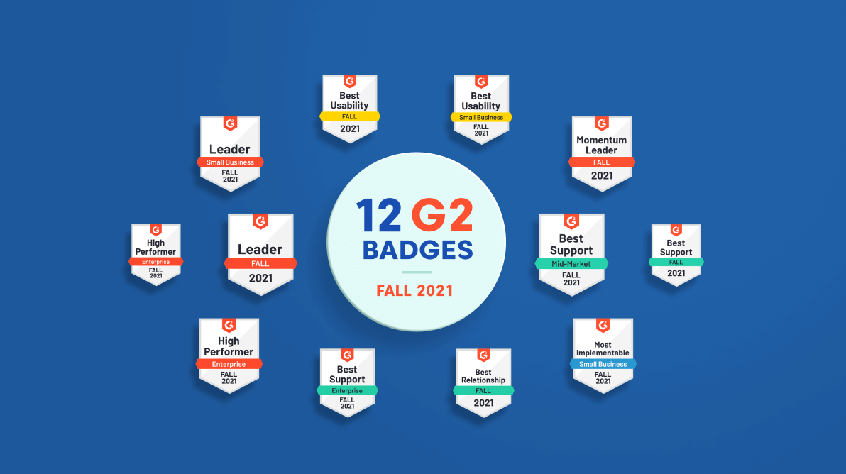 Syncfusion Receives 12 G2 Badges – Fall 2021