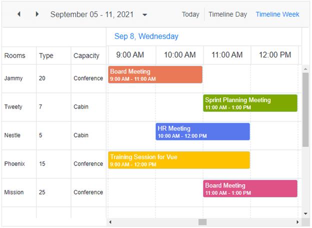 Header Indent Template in Blazor Scheduler