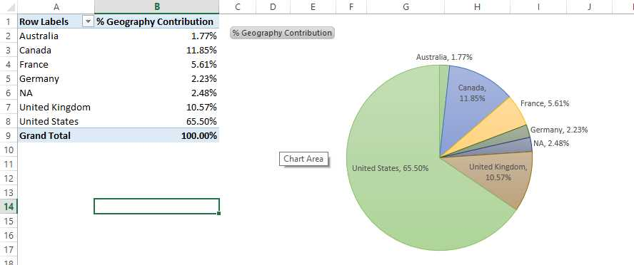 Ebook - Chapter 3 of BI Solutions Using SSAS Tabular Model