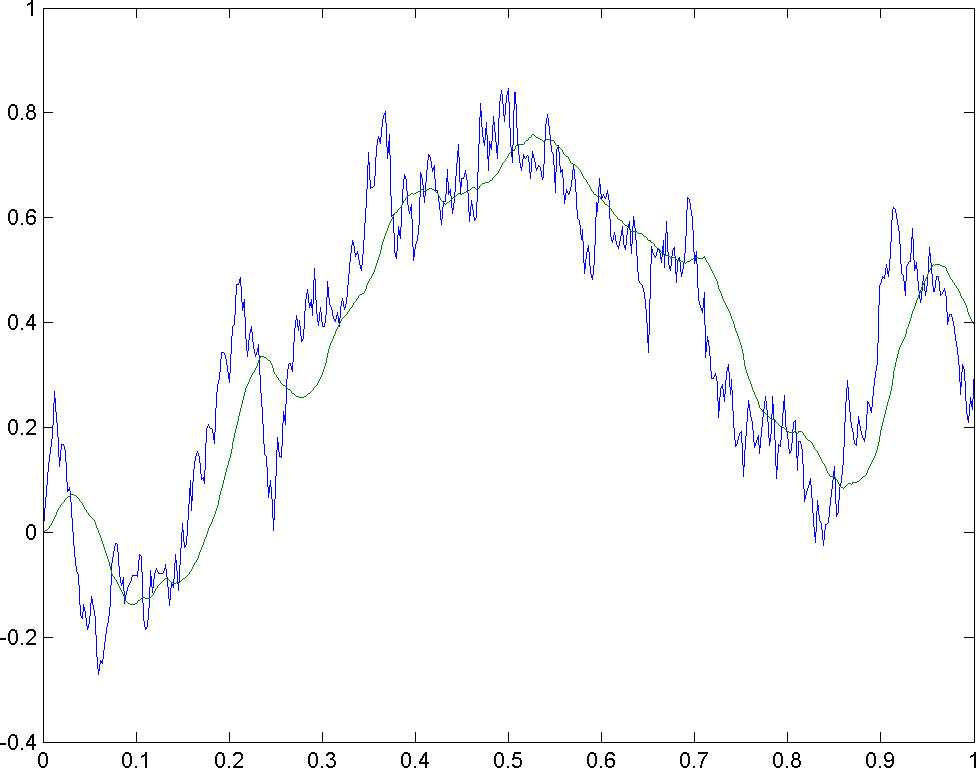 Ebook - Chapter 8 of MATLAB
