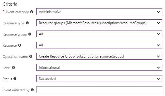 Ebook - Chapter 4 of Azure Functions