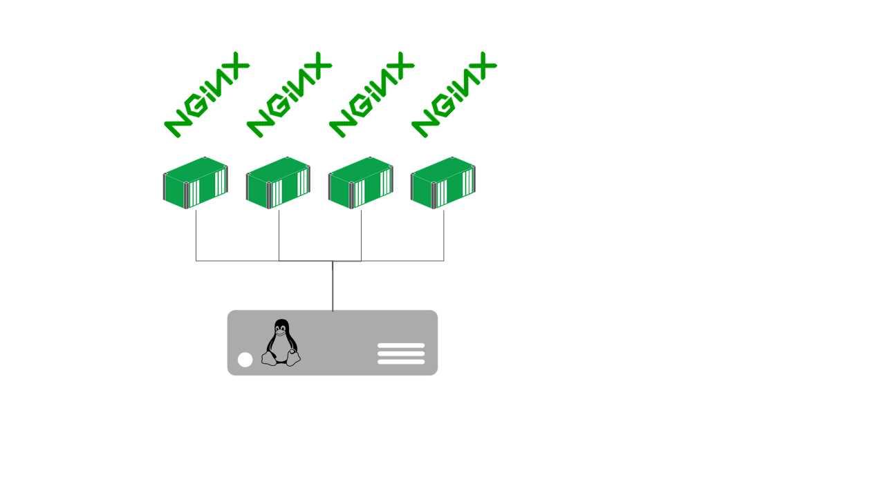 Ebook - Chapter 7 of Docker