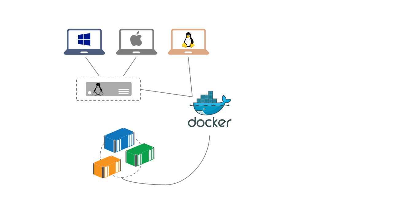 Ebook - Chapter 1 of Docker