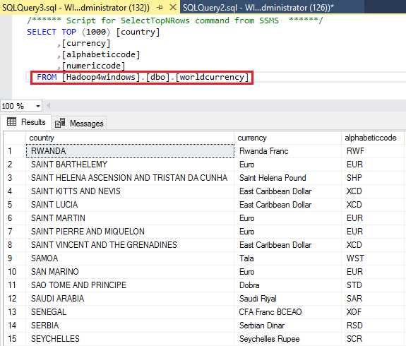 Ebook - Chapter 4 of Hadoop for Windows