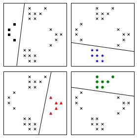 Ebook - Chapter 9 of Support Vector Machines