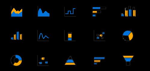 Blazor Charts & Graphs Component | Syncfusion