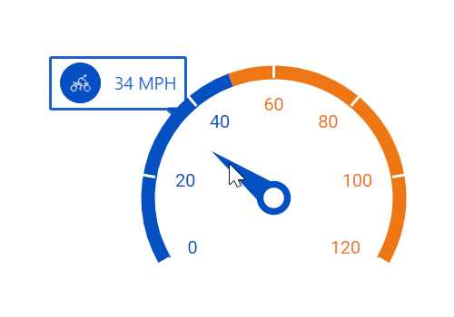 Display a tooltip on moving the mouse over the pointer in a Blazor circular gauge chart