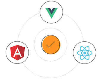Angular Gantt illustration for web framework support