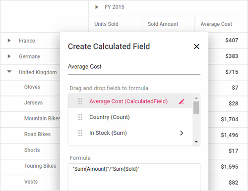 Calculated field, user-defined field in pivot table component