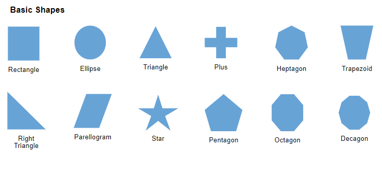 Visualize geometric information with basic shapes feature in ASP.NET Web Forms Diagram Control