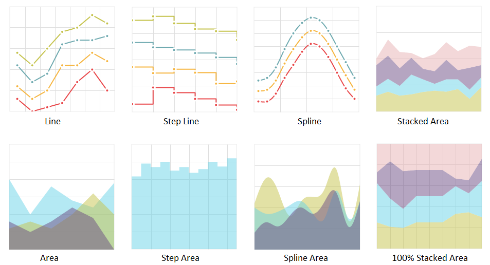 ASP NET Web Forms Charts & Graphs Control Library | Syncfusion