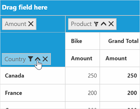 sorting ascending in ASP.NET Web Forms pivot grid control