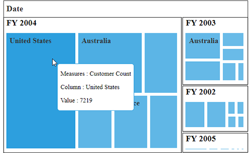 Tooltip support in ASP NET Web Forms pivot treemap control