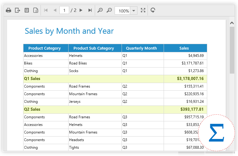 Shows sales report created using RDL reporting standard expressions