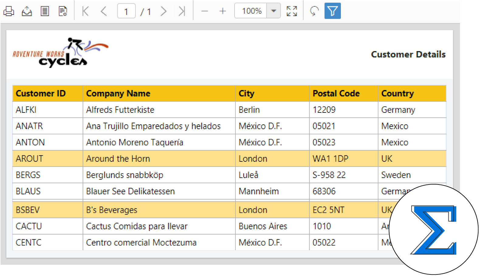 Displays RDL report with conditional formatting and expression