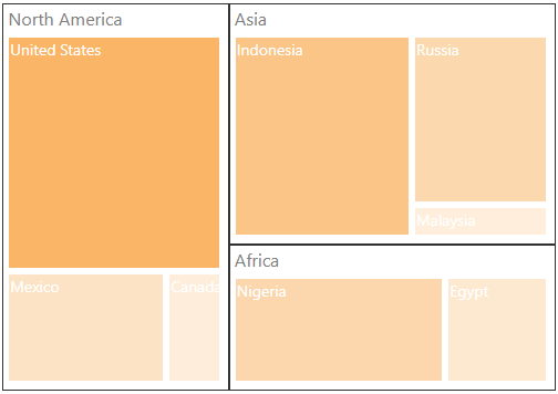 ASP.NET Web Forms TreeMap is rendered with customized nodes