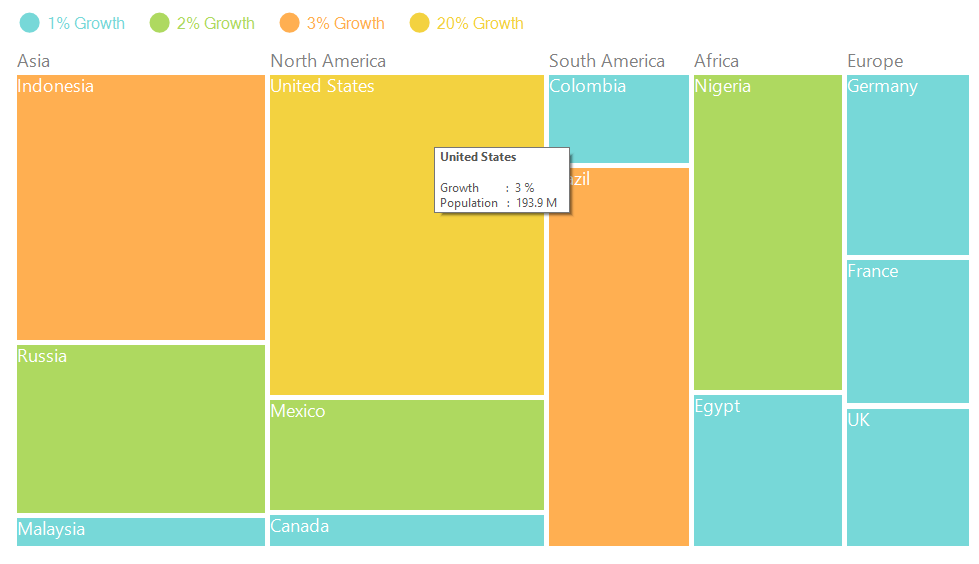 Treemap is helpful for visualizing the hierarchical data