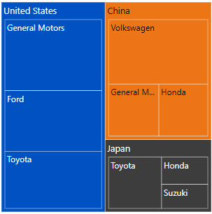 ASP.NET MVC TreeMap is rendered with a palette of colors for nodes.