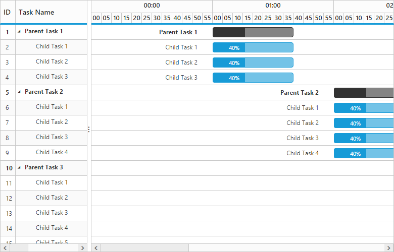 Hour timeline view in Gantt
