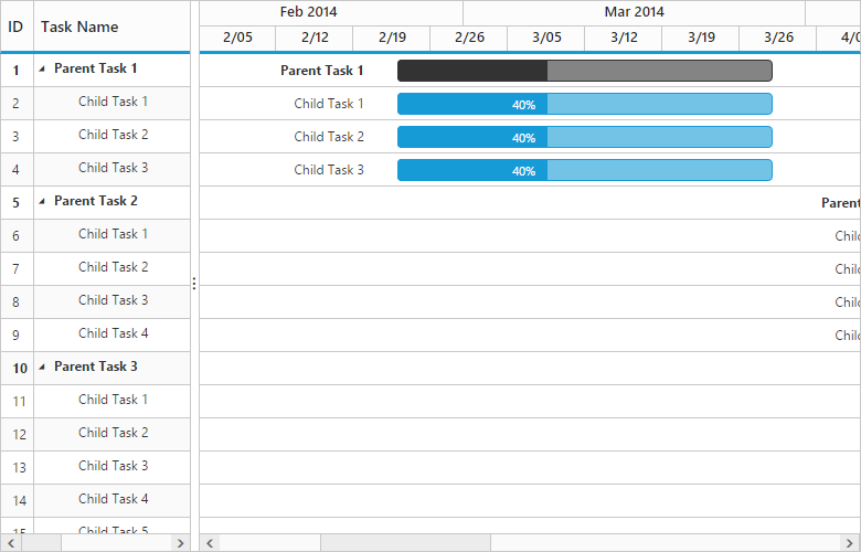 Month timeline view in Gantt