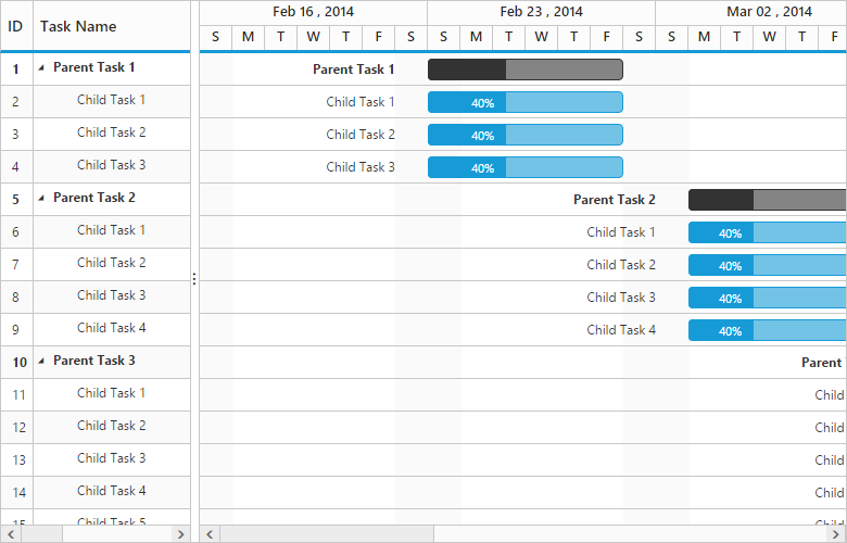 Week timeline view in Gantt