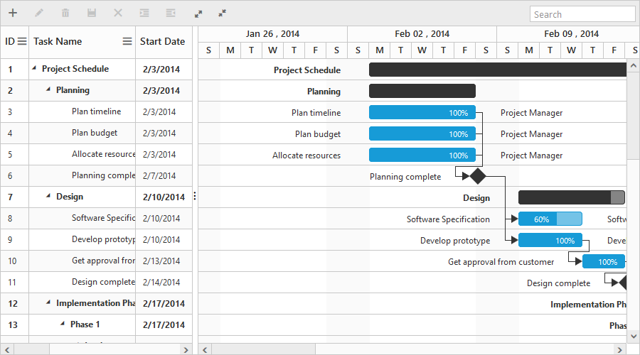 Project management tool for scheduling and managing projects