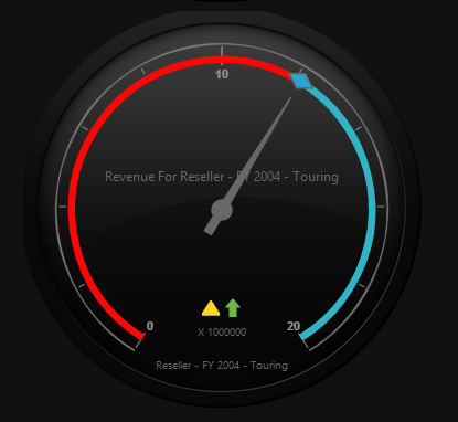 Pivot gauge control rendered with flat-saffron-dark theme