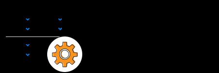 Prise en charge de bloc de paramètres personnalisés dans la visionneuse de rapports ASP.NET MVC