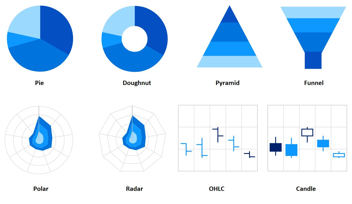 Interactive HTML5 JavaScript Charts & Graphs for Web | Syncfusion