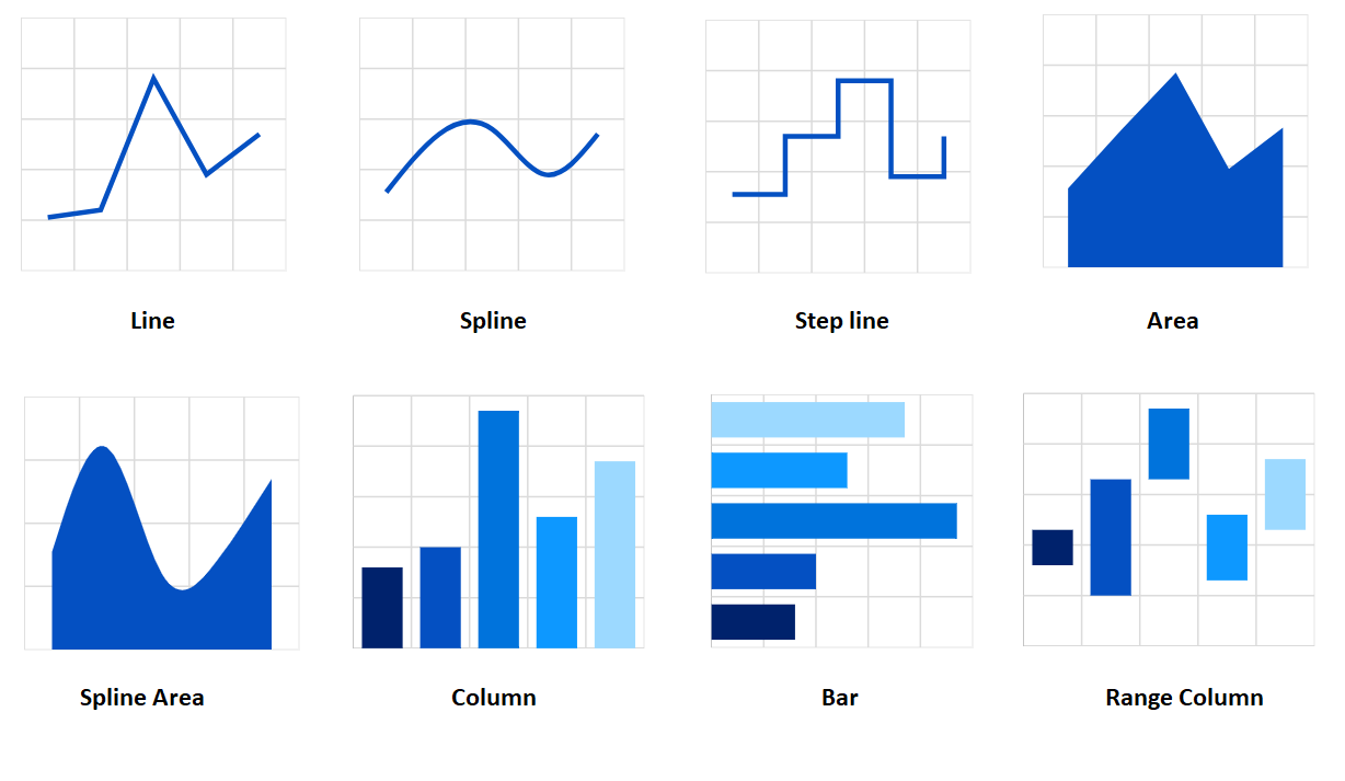 Interactive HTML5 JavaScript Charts & Graphs for Web