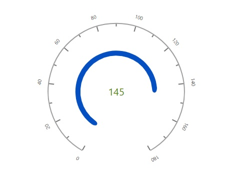 JavaScript circular gauge chart rendered with rounded ranges