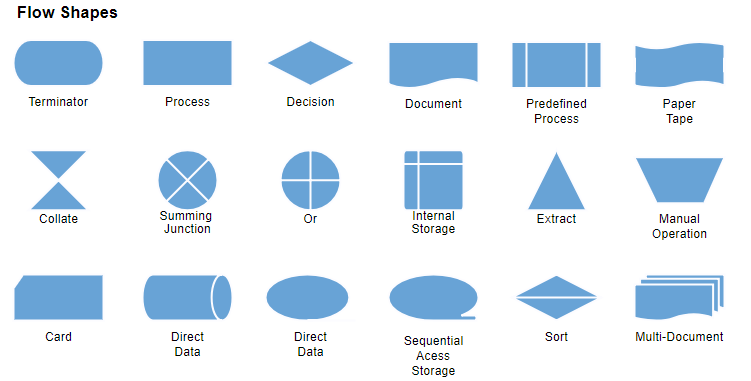 Javascript Diagram Library