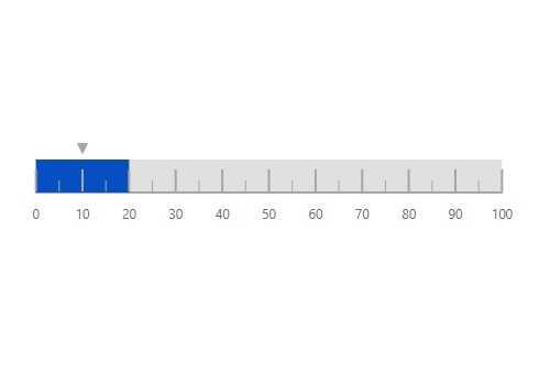 JavaScript Linear Gauge Chart | HTML5 Linear Gauge | Syncfusion