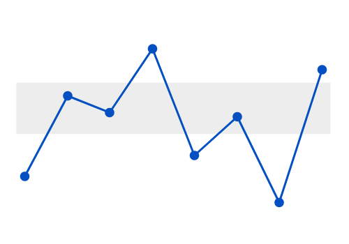 JavaScript sparkline chart rendered with a range band.