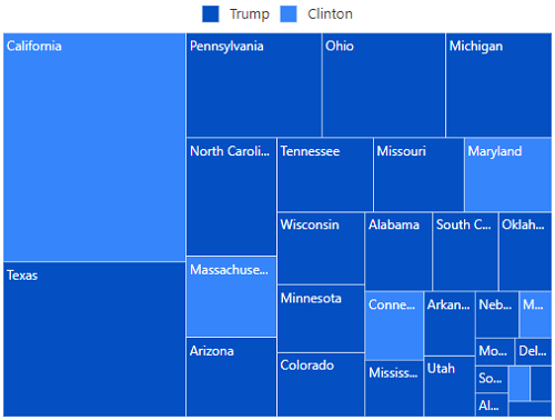 JavaScript TreeMap is rendered with default legend.