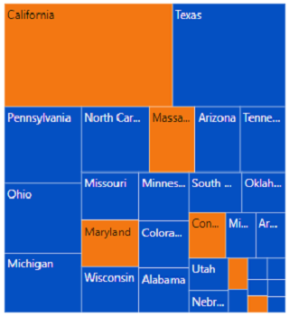 Equal color mapping is applied to the nodes in JavaScript TreeMap.