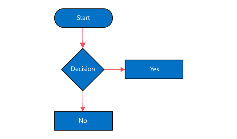Diagramming control for javascript jquery syncfusion connectors ccuart Choice Image