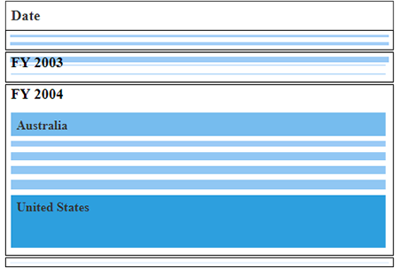 Vertical layout support in JavaScript pivot treemap control