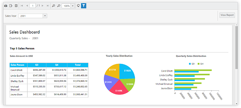 HTML5 Report Viewer for jQuery   Web Reporting Tool   Syncfusion