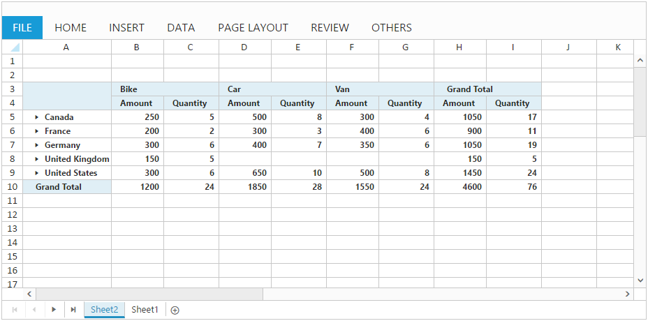 jQuery Spreadsheet | HTML5 Excel Viewer | Syncfusion