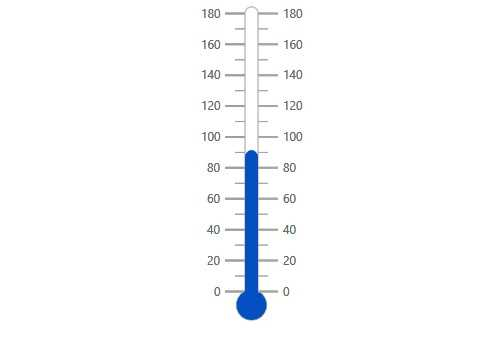 JavaScript linear gauge chart rendered with thermometer container