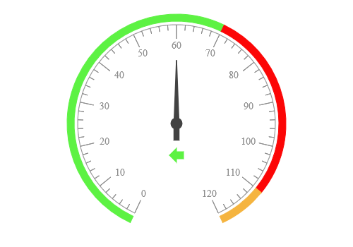 JSP Circular gauge with indicators