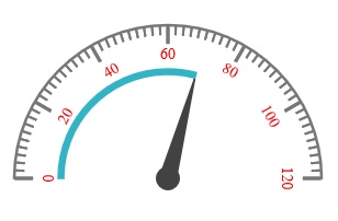 JSP circular gauge chart rendered with range