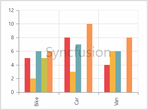 Annotations in JSP pivot chart control