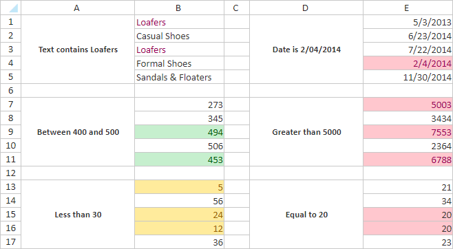 Conditional Formatting in Spreadsheet