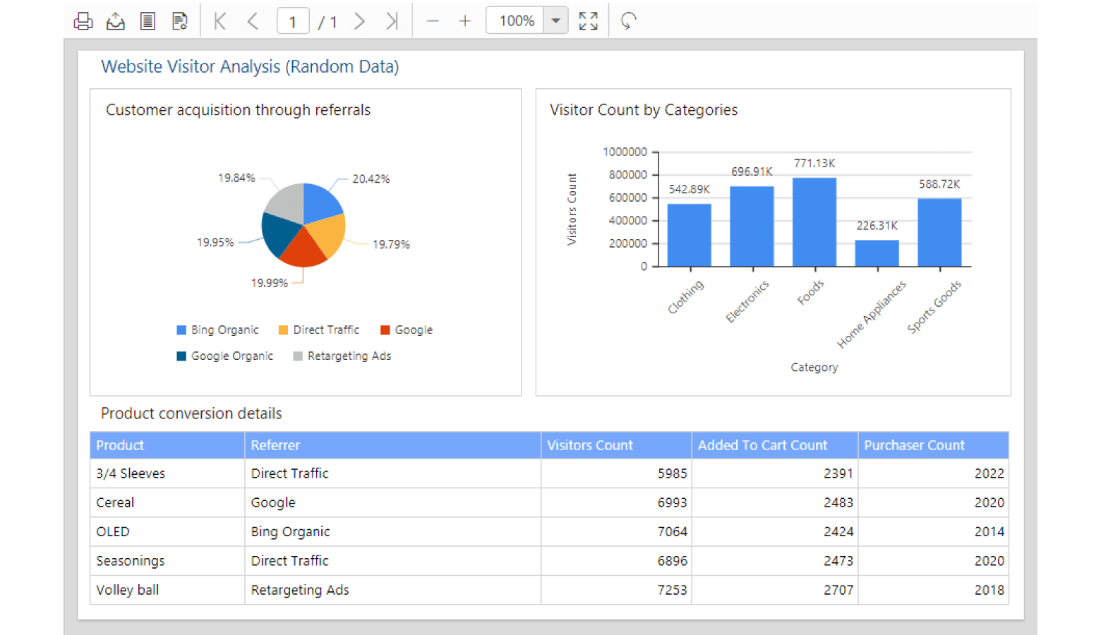 JSP Report Viewer   Web Reporting Tool   Syncfusion