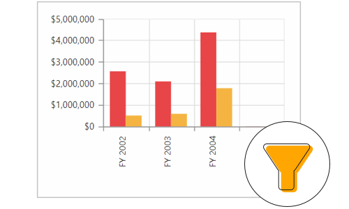 Filters row and column headers in pivot chart control