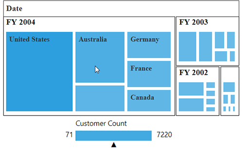 Interactive legend support in PHP pivot treemap control
