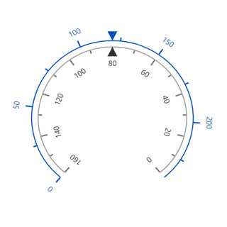 React circular gauge chart rendered with counterclockwise axes